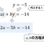 連立方程式の解が与えられている問題の解き方は??