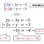 方程式練習問題【連立方程式の加減法】