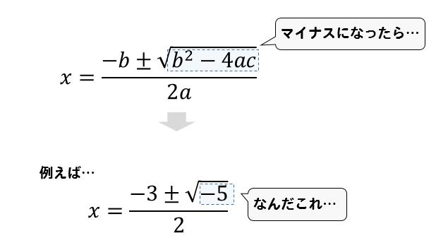 解 の 公式 偶数